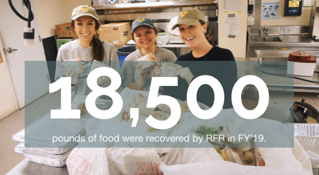 "A group of food recovery volunteers with the text ""18,500 lbs of food were recovered by RFR in FY'19"""